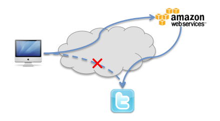 aws-twitter-outline.png